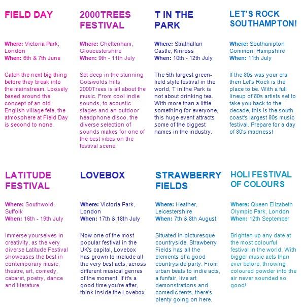 Festival list